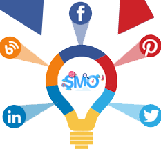 Social Media Optimization Services in Lahore